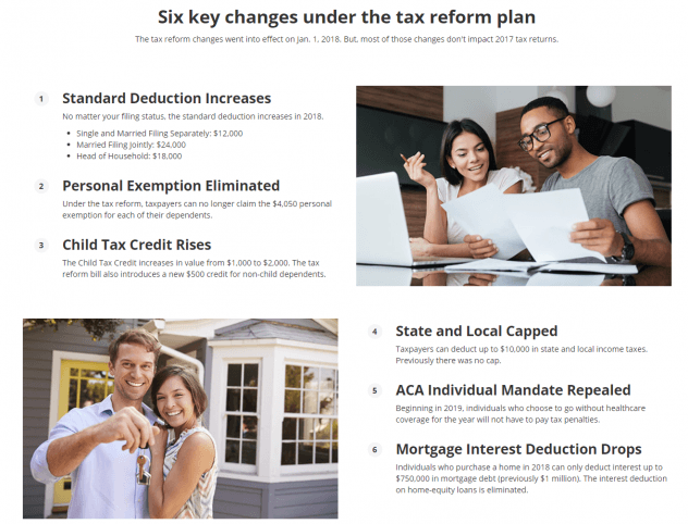 Six changes under the tax reform plan