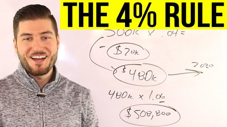 Can YOU Afford Retirement?